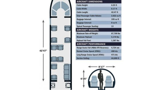 global-express-5000-specifications.jpg